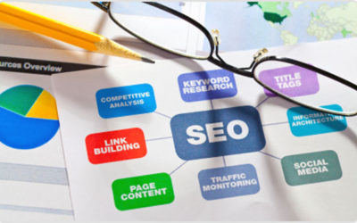 Що е то SEO оптимизация и как влияе върху видимостта на сайта Ви?